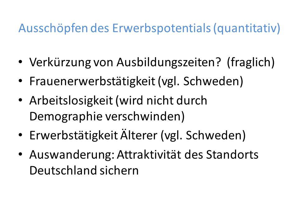 Ausschöpfung der Ressourcen (qualitativ) Vorschulische Bildung (Förderung in KiTa und Vorschule, d.h.