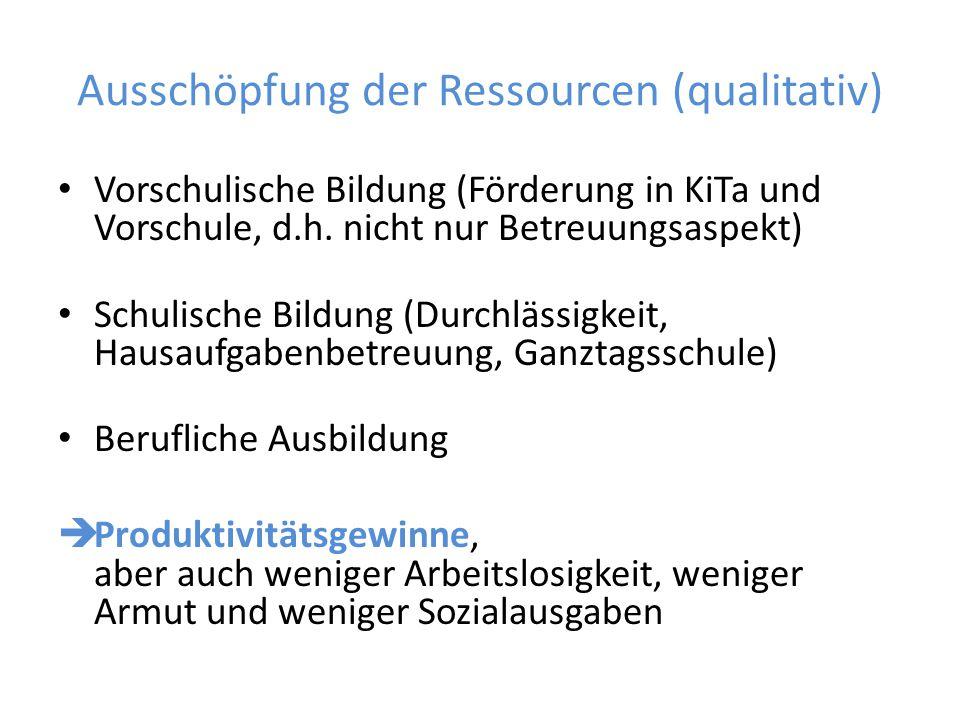 Ausschöpfung der Ressourcen (qualitativ) Vorschulische Bildung (Förderung in KiTa und Vorschule, d.h. nicht nur Betreuungsaspekt) Schulische Bildung (