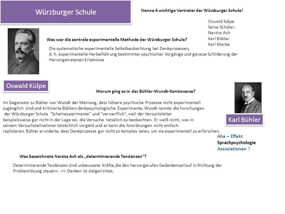 Würzburger Schule Oswald Külpe Was war die zentrale experimentelle Methode der Würzburger Schule? Oswald Külpe Seine Schüler: Narziss Ach Karl Bühler