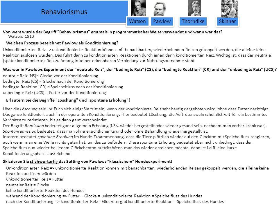 Behaviorismus Pawlow Watson Skinner Thorndike Von wem wurde der Begriff