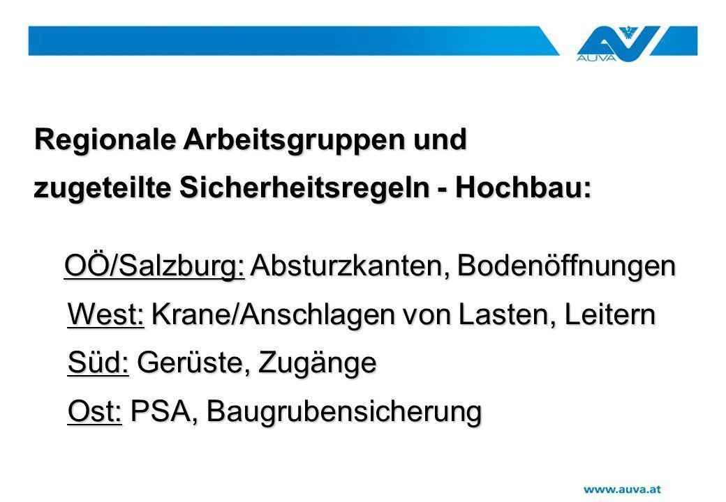Regionale Arbeitsgruppen und Regionale Arbeitsgruppen und zugeteilte Sicherheitsregeln - Hochbau: zugeteilte Sicherheitsregeln - Hochbau: OÖ/Salzburg: