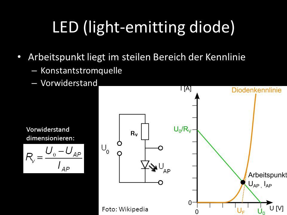 LED (light-emitting diode) Arbeitspunkt liegt im steilen Bereich der Kennlinie – Konstantstromquelle – Vorwiderstand Foto: Wikipedia Vorwiderstand dim