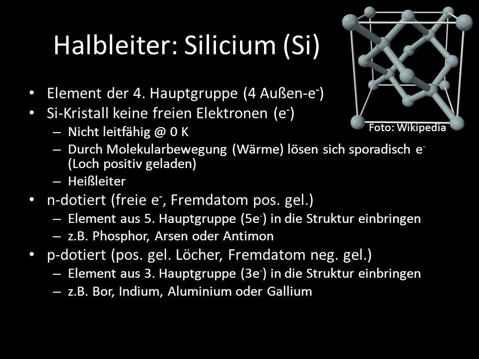 Halbleiter: Silicium (Si) Element der 4. Hauptgruppe (4 Außen-e - ) Si-Kristall keine freien Elektronen (e - ) – Nicht leitfähig @ 0 K – Durch Molekul