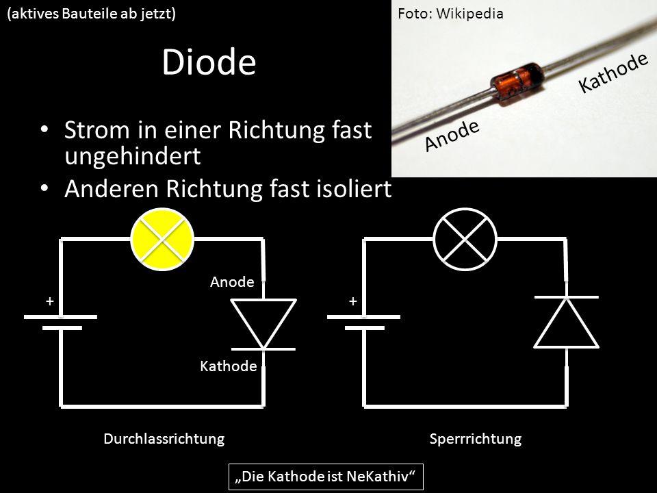 Diode Strom in einer Richtung fast ungehindert Anderen Richtung fast isoliert (aktives Bauteile ab jetzt) ++ SperrrichtungDurchlassrichtung Foto: Wiki
