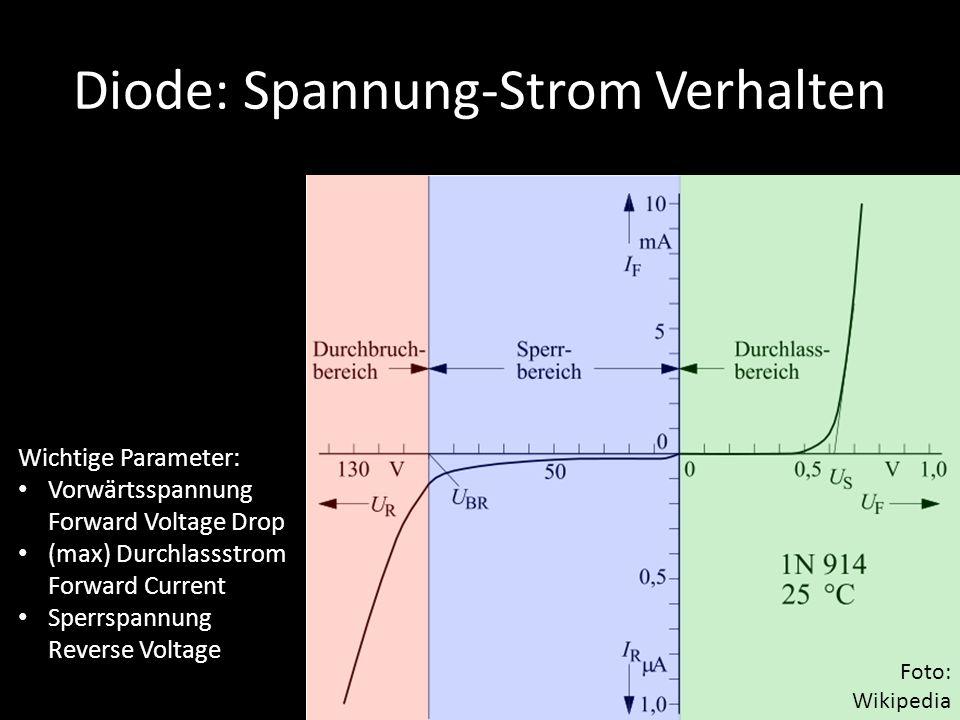 Diode: Spannung-Strom Verhalten Foto: Wikipedia Wichtige Parameter: Vorwärtsspannung Forward Voltage Drop (max) Durchlassstrom Forward Current Sperrsp