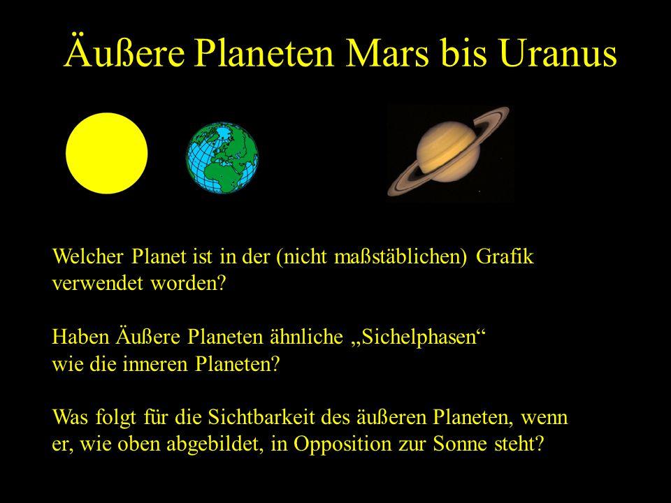 Konjunktion und Opposition Kann es Durchgänge eines äußeren Planeten vor der Sonne geben.