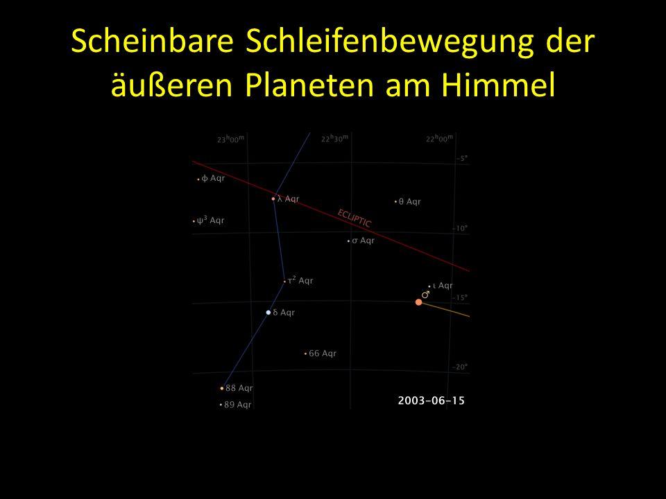 Scheinbare Schleifenbewegung der äußeren Planeten am Himmel