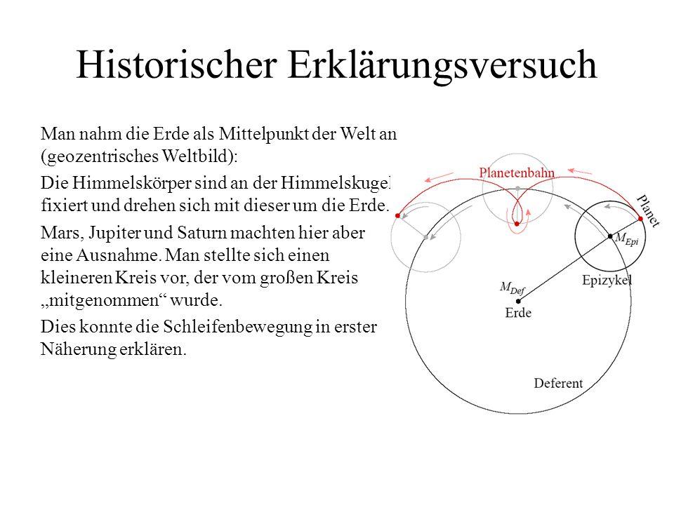 Historischer Erklärungsversuch Man nahm die Erde als Mittelpunkt der Welt an (geozentrisches Weltbild): Die Himmelskörper sind an der Himmelskugel fix