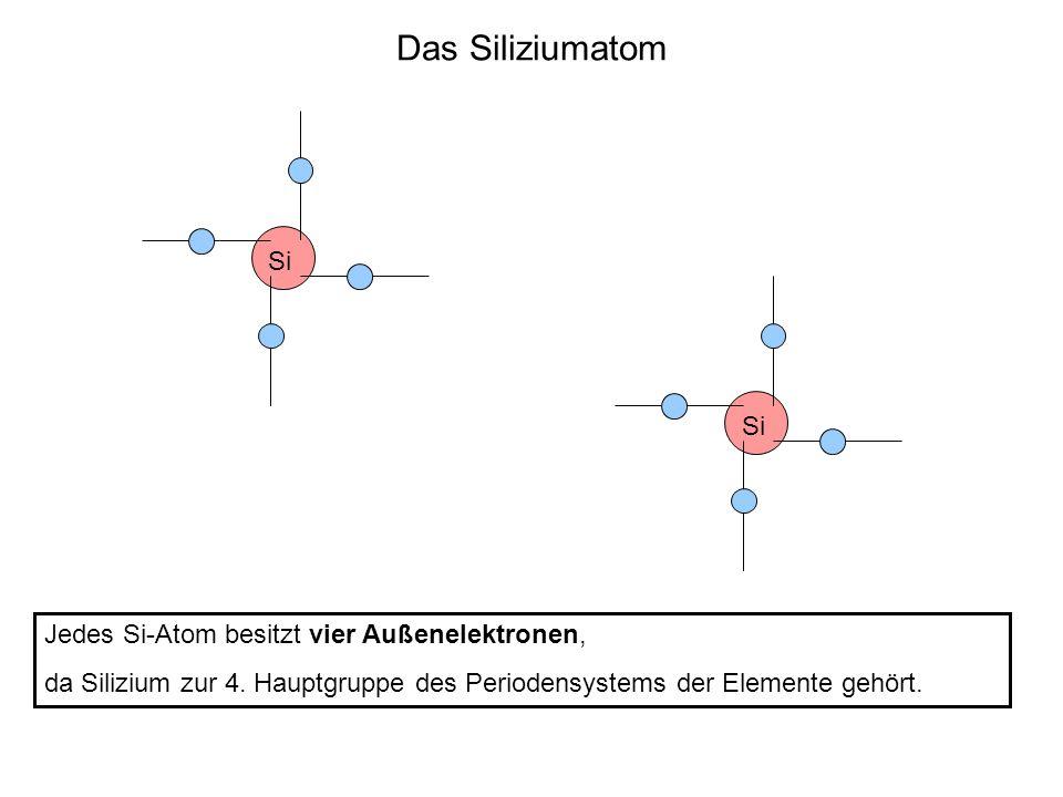 Das Siliziumatom Si Jedes Si-Atom besitzt vier Außenelektronen, da Silizium zur 4.