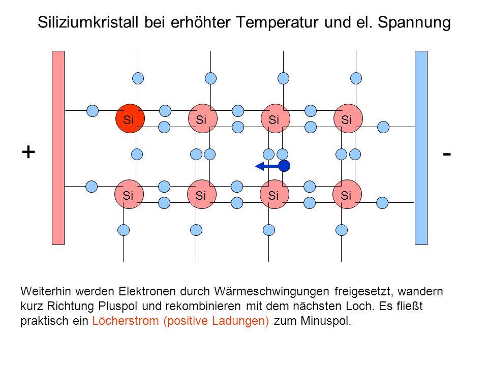 Siliziumkristall bei erhöhter Temperatur und el.