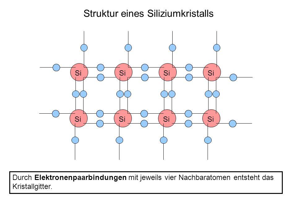 Struktur eines Siliziumkristalls Si Durch Elektronenpaarbindungen mit jeweils vier Nachbaratomen entsteht das Kristallgitter.