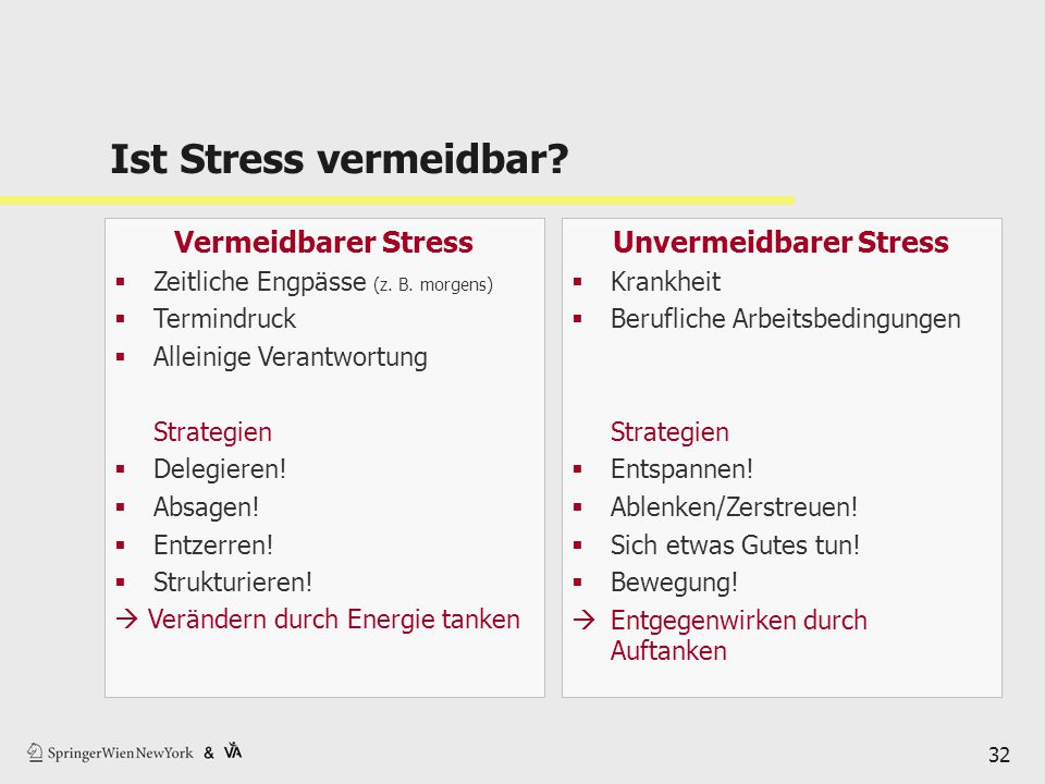 Ist Stress vermeidbar? 32 Vermeidbarer Stress  Zeitliche Engpässe (z. B. morgens)  Termindruck  Alleinige Verantwortung Strategien  Delegieren! 