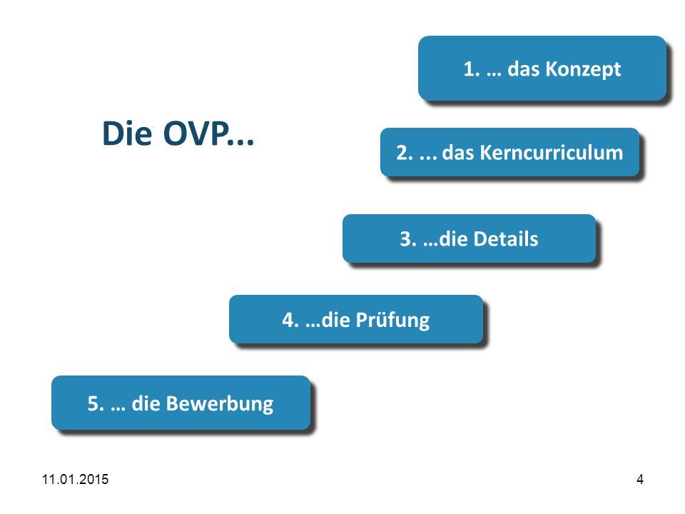 11.01.20155 5 Übersicht 1. … das Konzept Die OVP...