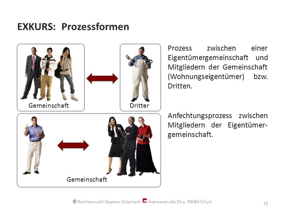 EXKURS: Prozessformen Prozess zwischen einer Eigentümergemeinschaft und Mitgliedern der Gemeinschaft (Wohnungseigentümer) bzw.