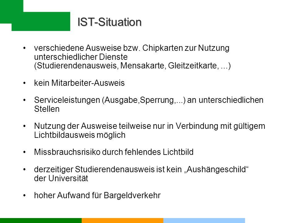 IST-Situation verschiedene Ausweise bzw. Chipkarten zur Nutzung unterschiedlicher Dienste (Studierendenausweis, Mensakarte, Gleitzeitkarte,...) kein M
