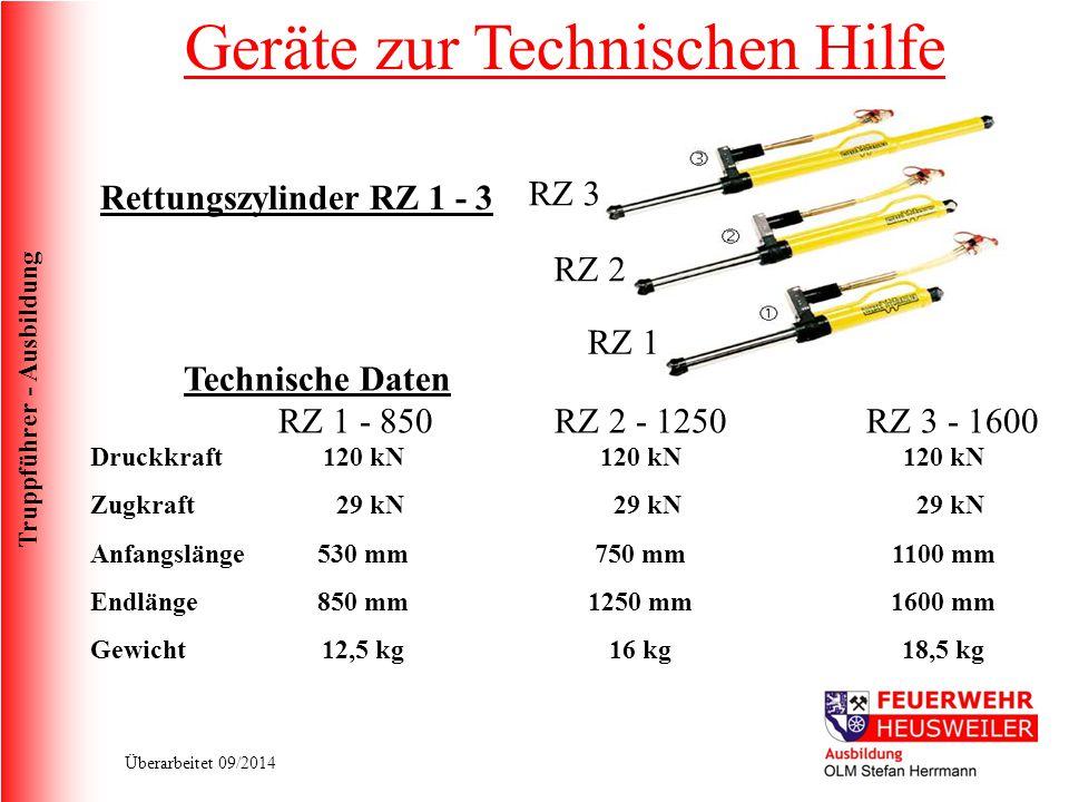 Truppführer - Ausbildung Überarbeitet 09/2014 Rettungszylinder RZ 1 - 3 RZ 1 RZ 2 RZ 3 Technische Daten Druckkraft Zugkraft Anfangslänge Endlänge Gewi