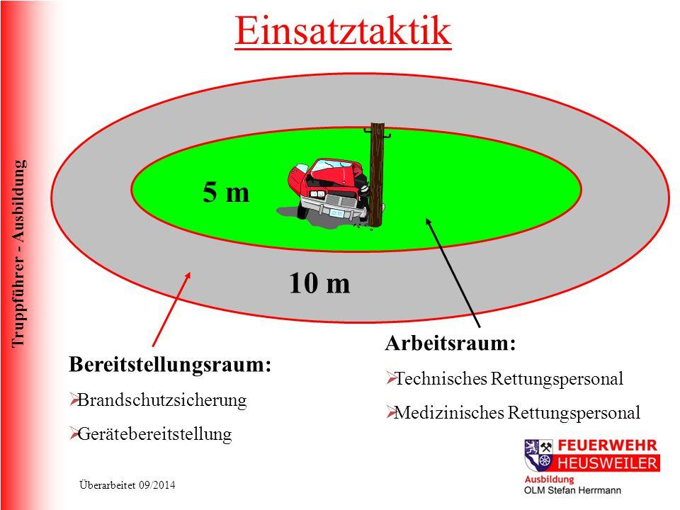 Truppführer - Ausbildung Überarbeitet 09/2014 Bereitstellungsraum:  Brandschutzsicherung  Gerätebereitstellung Arbeitsraum:  Technisches Rettungspe