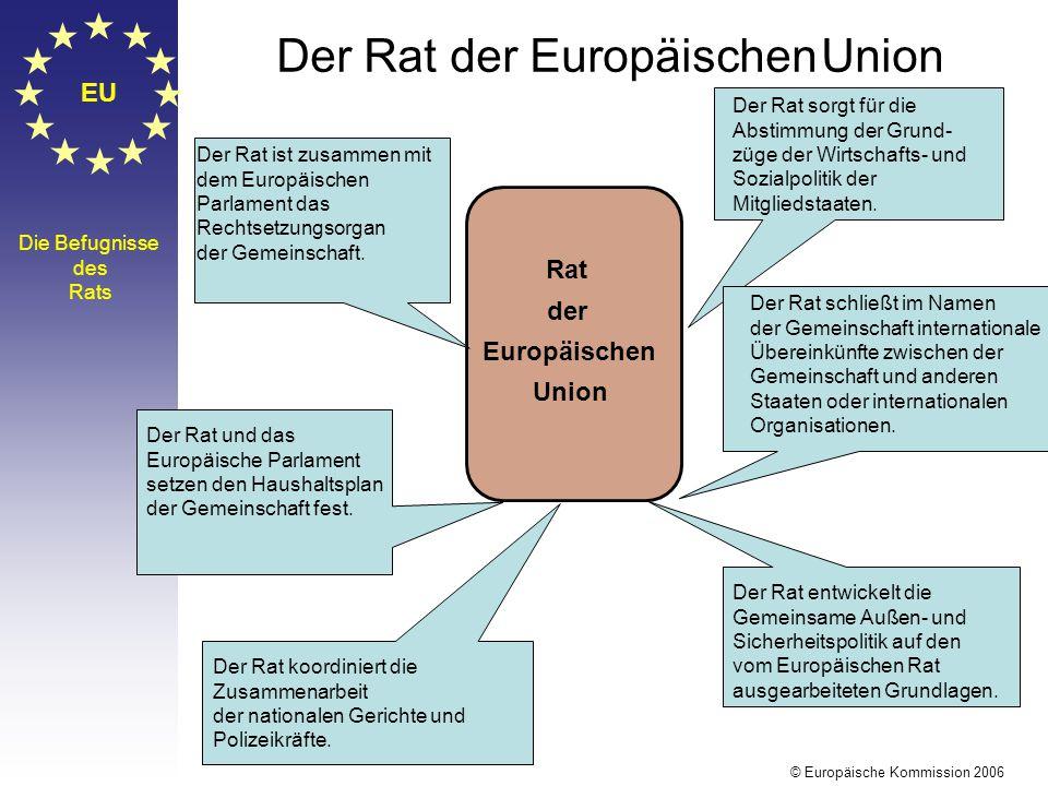 EU Die Befugnisse des Rats Rat der Europäischen Union Der Rat ist zusammen mit dem Europäischen Parlament das Rechtsetzungsorgan der Gemeinschaft.