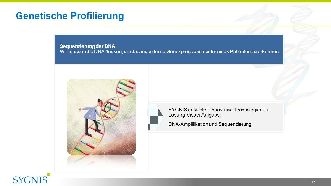 SYGNIS entwickelt innovative Technologien zur Lösung dieser Aufgabe: DNA-Amplifikation und Sequenzierung SYGNIS entwickelt innovative Technologien zur