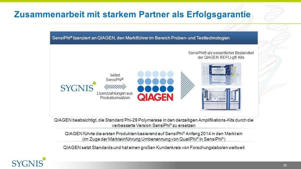 Zusammenarbeit mit starkem Partner als Erfolgsgarantie 22 SensiPhi ® lizenziert an QIAGEN, den Marktführer im Bereich Proben- und Testtechnologien QIA