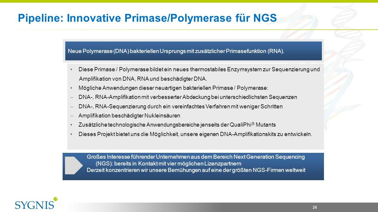 24 Pipeline: Innovative Primase/Polymerase für NGS Neue Polymerase (DNA) bakteriellen Ursprungs mit zusätzlicher Primasefunktion (RNA). Diese Primase