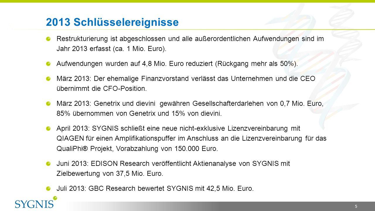 5 Restrukturierung ist abgeschlossen und alle außerordentlichen Aufwendungen sind im Jahr 2013 erfasst (ca. 1 Mio. Euro). Aufwendungen wurden auf 4,8
