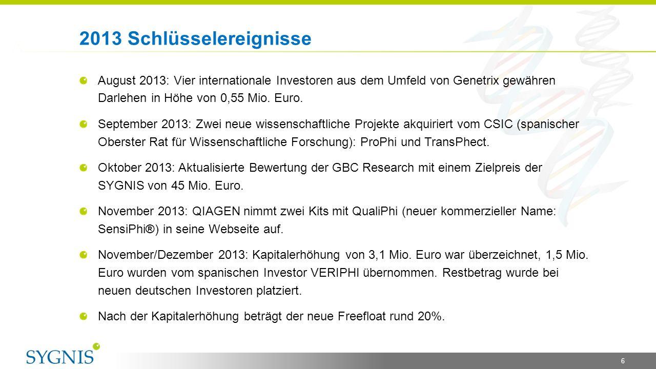 6 August 2013: Vier internationale Investoren aus dem Umfeld von Genetrix gewähren Darlehen in Höhe von 0,55 Mio. Euro. September 2013: Zwei neue wiss