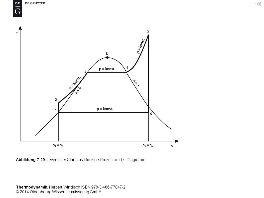 Thermodynamik, Herbert Windisch ISBN 978-3-486-77847-2 © 2014 Oldenbourg Wissenschaftsverlag GmbH 106 Abbildung 7-29: reversibler Clausius-Rankine-Prozess im T,s-Diagramm