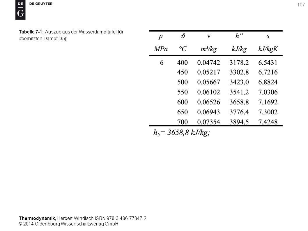 Thermodynamik, Herbert Windisch ISBN 978-3-486-77847-2 © 2014 Oldenbourg Wissenschaftsverlag GmbH 107 Tabelle 7-1: Auszug aus der Wasserdampftafel fu ̈ r u ̈ berhitzten Dampf [35]: