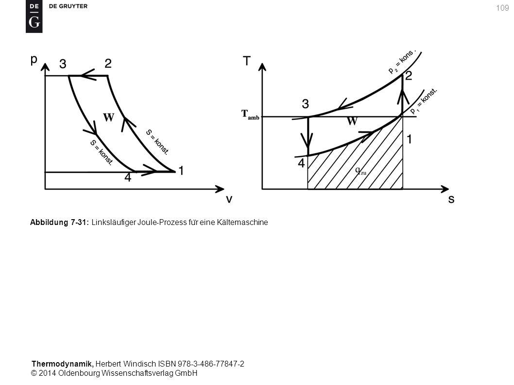 Thermodynamik, Herbert Windisch ISBN 978-3-486-77847-2 © 2014 Oldenbourg Wissenschaftsverlag GmbH 109 Abbildung 7-31: Linksläufiger Joule-Prozess fu ̈ r eine Kältemaschine