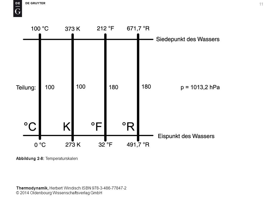 Thermodynamik, Herbert Windisch ISBN 978-3-486-77847-2 © 2014 Oldenbourg Wissenschaftsverlag GmbH 11 Abbildung 2-8: Temperaturskalen