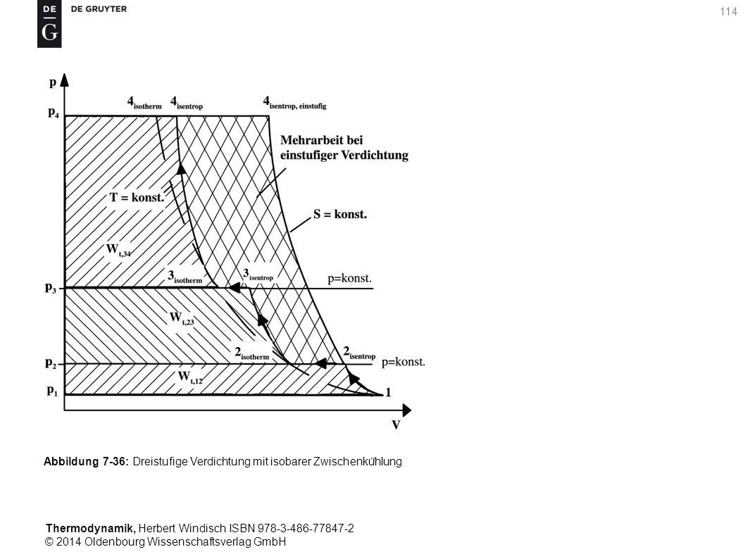 Thermodynamik, Herbert Windisch ISBN 978-3-486-77847-2 © 2014 Oldenbourg Wissenschaftsverlag GmbH 114 Abbildung 7-36: Dreistufige Verdichtung mit isobarer Zwischenku ̈ hlung