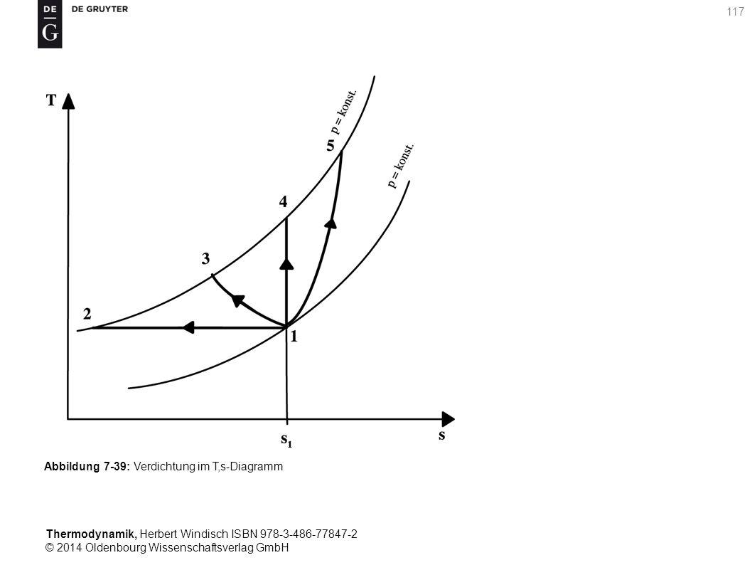 Thermodynamik, Herbert Windisch ISBN 978-3-486-77847-2 © 2014 Oldenbourg Wissenschaftsverlag GmbH 117 Abbildung 7-39: Verdichtung im T,s-Diagramm