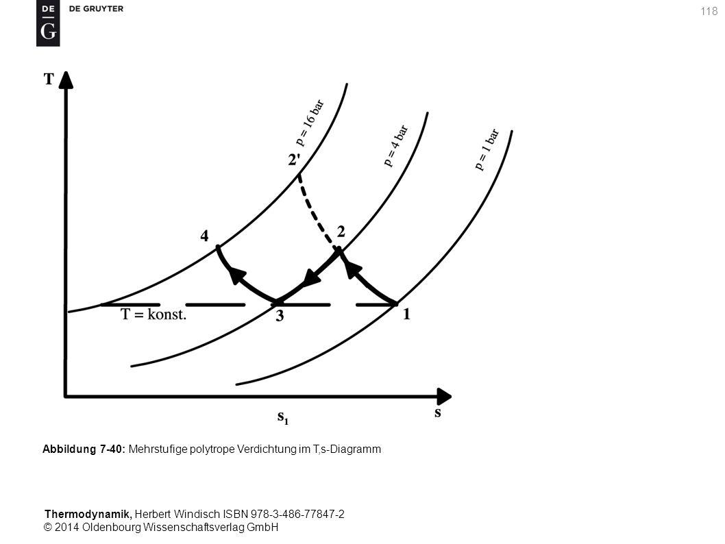 Thermodynamik, Herbert Windisch ISBN 978-3-486-77847-2 © 2014 Oldenbourg Wissenschaftsverlag GmbH 118 Abbildung 7-40: Mehrstufige polytrope Verdichtung im T,s-Diagramm