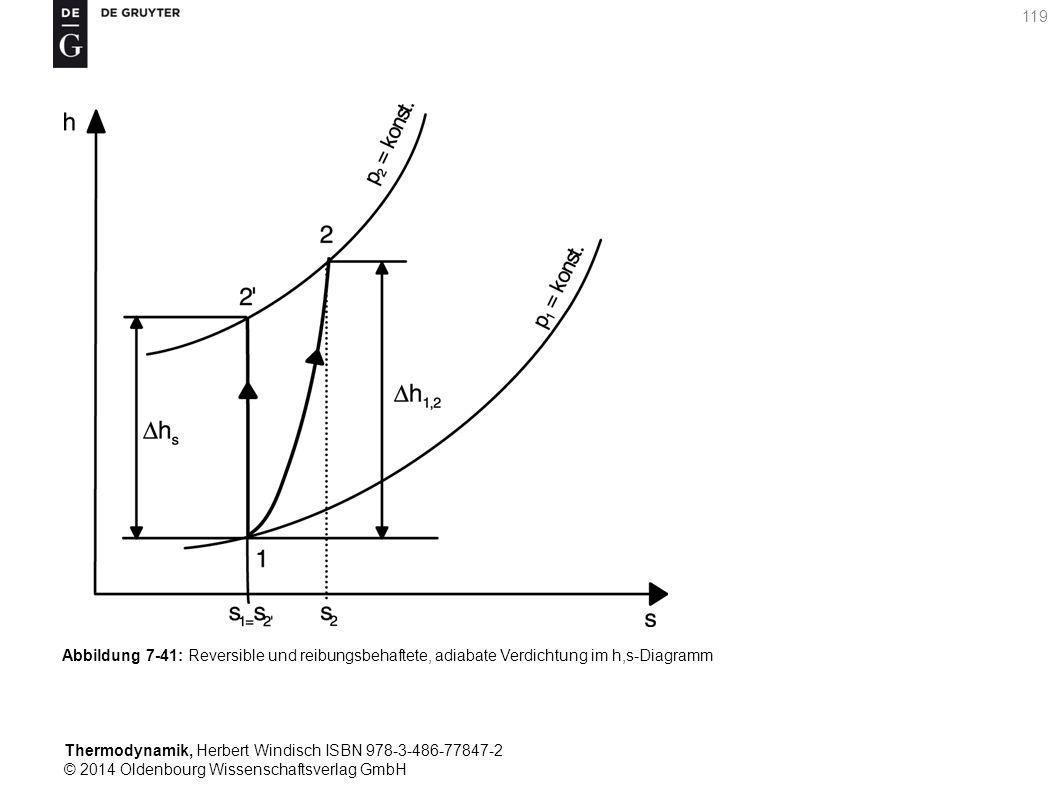 Thermodynamik, Herbert Windisch ISBN 978-3-486-77847-2 © 2014 Oldenbourg Wissenschaftsverlag GmbH 119 Abbildung 7-41: Reversible und reibungsbehaftete, adiabate Verdichtung im h,s-Diagramm