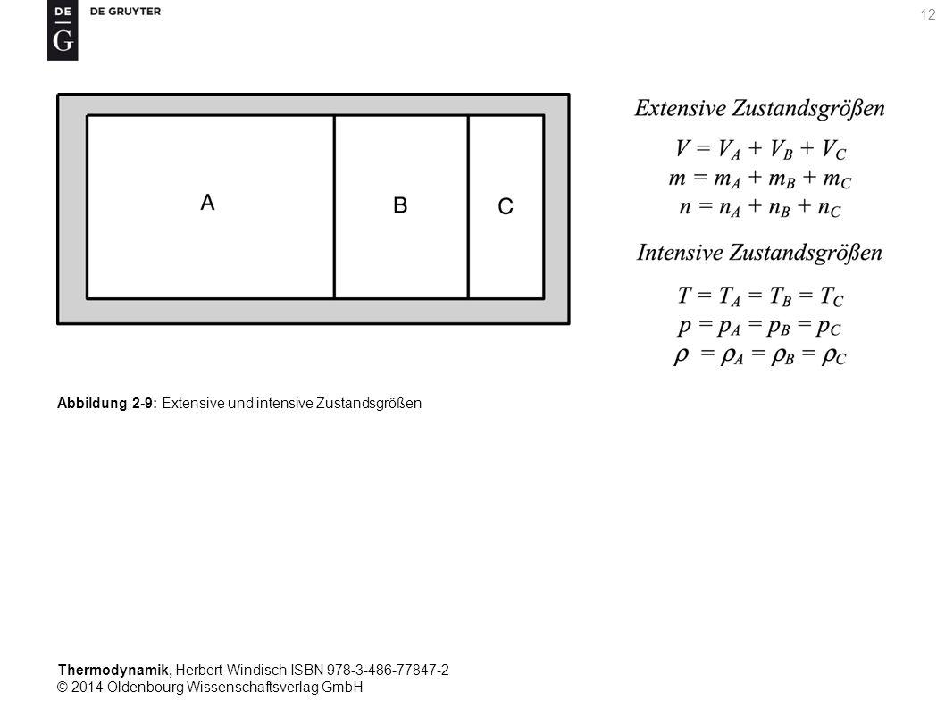 Thermodynamik, Herbert Windisch ISBN 978-3-486-77847-2 © 2014 Oldenbourg Wissenschaftsverlag GmbH 12 Abbildung 2-9: Extensive und intensive Zustandsgrößen