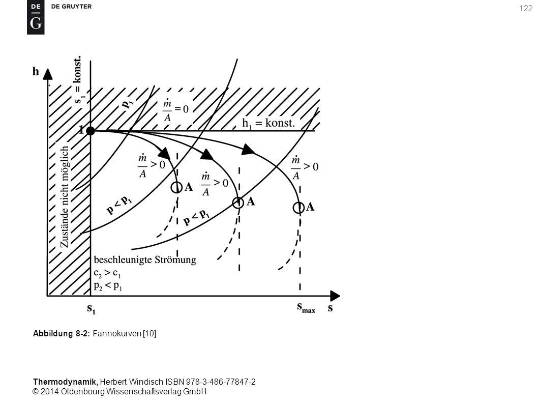 Thermodynamik, Herbert Windisch ISBN 978-3-486-77847-2 © 2014 Oldenbourg Wissenschaftsverlag GmbH 122 Abbildung 8-2: Fannokurven [10]