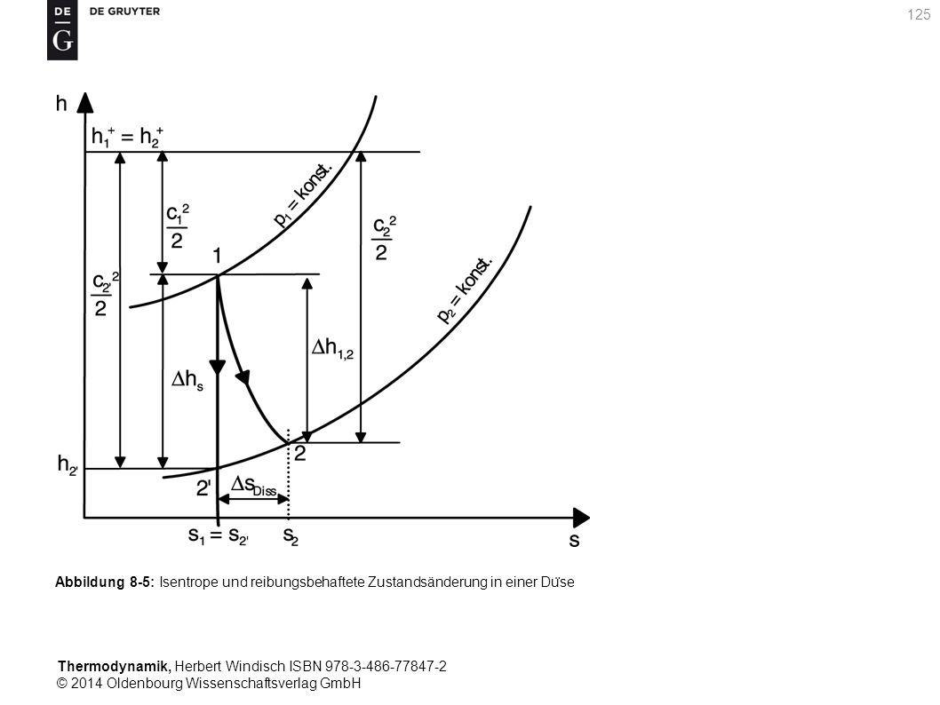 Thermodynamik, Herbert Windisch ISBN 978-3-486-77847-2 © 2014 Oldenbourg Wissenschaftsverlag GmbH 125 Abbildung 8-5: Isentrope und reibungsbehaftete Zustandsänderung in einer Du ̈ se