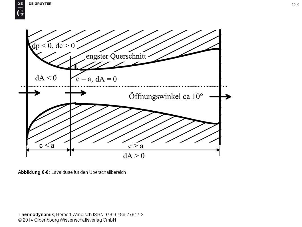 Thermodynamik, Herbert Windisch ISBN 978-3-486-77847-2 © 2014 Oldenbourg Wissenschaftsverlag GmbH 128 Abbildung 8-8: Lavaldu ̈ se fu ̈ r den Überschallbereich