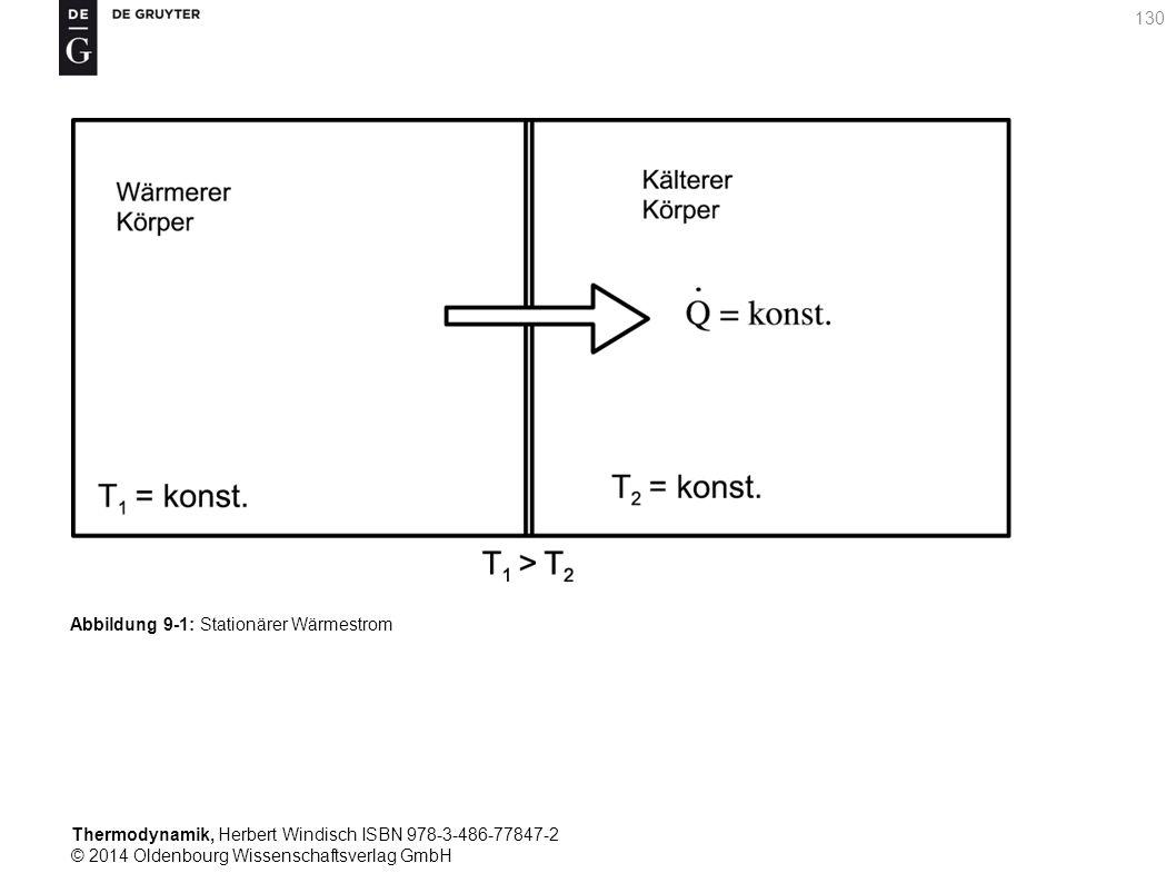 Thermodynamik, Herbert Windisch ISBN 978-3-486-77847-2 © 2014 Oldenbourg Wissenschaftsverlag GmbH 130 Abbildung 9-1: Stationärer Wärmestrom