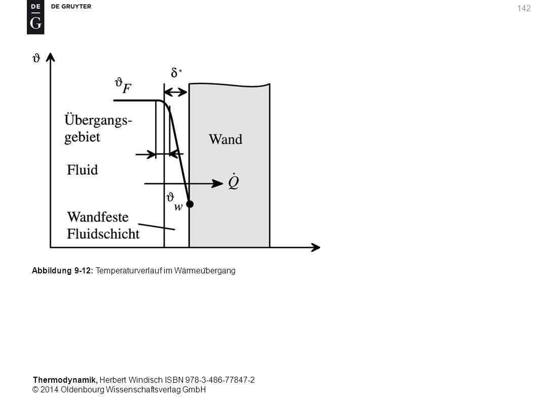 Thermodynamik, Herbert Windisch ISBN 978-3-486-77847-2 © 2014 Oldenbourg Wissenschaftsverlag GmbH 142 Abbildung 9-12: Temperaturverlauf im Wärmeu ̈ bergang