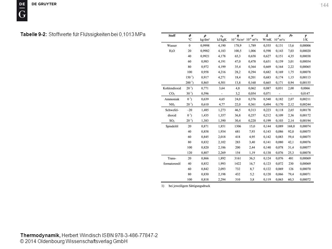 Thermodynamik, Herbert Windisch ISBN 978-3-486-77847-2 © 2014 Oldenbourg Wissenschaftsverlag GmbH 144 Tabelle 9-2: Stoffwerte fu ̈ r Flu ̈ ssigkeiten bei 0,1013 MPa