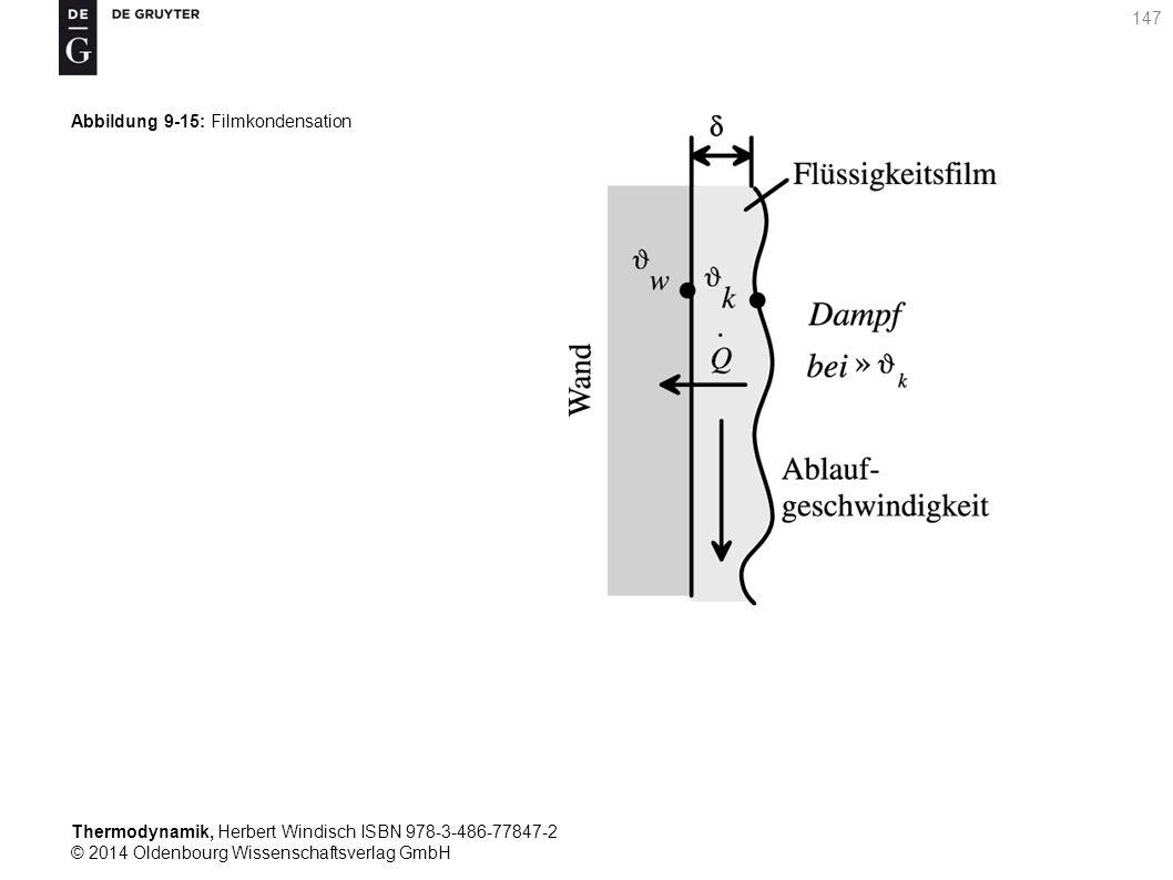 Thermodynamik, Herbert Windisch ISBN 978-3-486-77847-2 © 2014 Oldenbourg Wissenschaftsverlag GmbH 147 Abbildung 9-15: Filmkondensation
