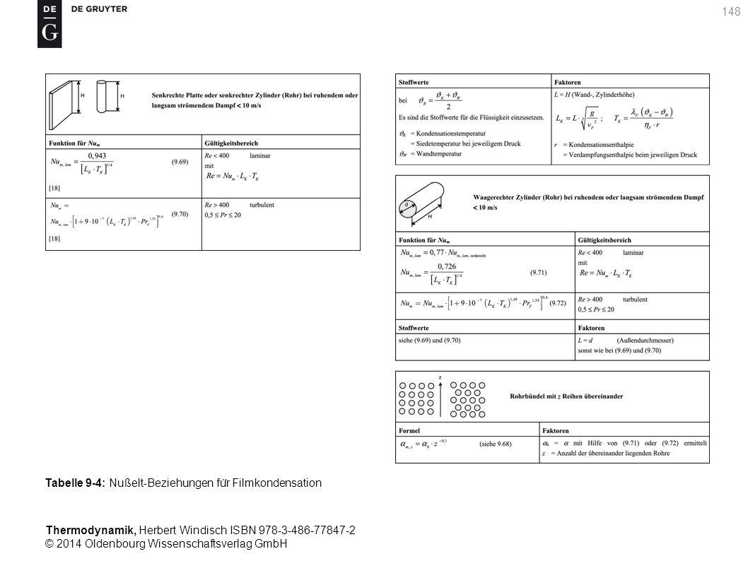 Thermodynamik, Herbert Windisch ISBN 978-3-486-77847-2 © 2014 Oldenbourg Wissenschaftsverlag GmbH 148 Tabelle 9-4: Nußelt-Beziehungen fu ̈ r Filmkondensation