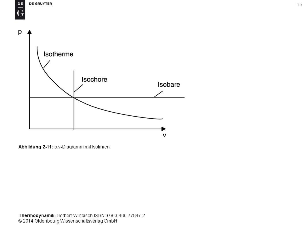 Thermodynamik, Herbert Windisch ISBN 978-3-486-77847-2 © 2014 Oldenbourg Wissenschaftsverlag GmbH 15 Abbildung 2-11: p,v-Diagramm mit Isolinien