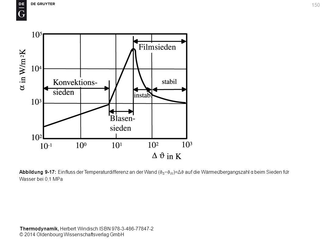 Thermodynamik, Herbert Windisch ISBN 978-3-486-77847-2 © 2014 Oldenbourg Wissenschaftsverlag GmbH 150 Abbildung 9-17: Einfluss der Temperaturdifferenz an der Wand ( ϑ S − ϑ W )=Δ ϑ auf die Wärmeu ̈ bergangszahl α beim Sieden fu ̈ r Wasser bei 0,1 MPa
