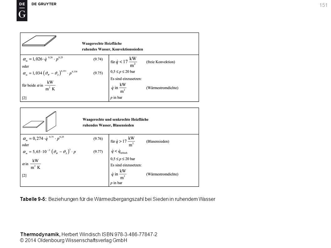 Thermodynamik, Herbert Windisch ISBN 978-3-486-77847-2 © 2014 Oldenbourg Wissenschaftsverlag GmbH 151 Tabelle 9-5: Beziehungen fu ̈ r die Wärmeu ̈ bergangszahl bei Sieden in ruhendem Wasser