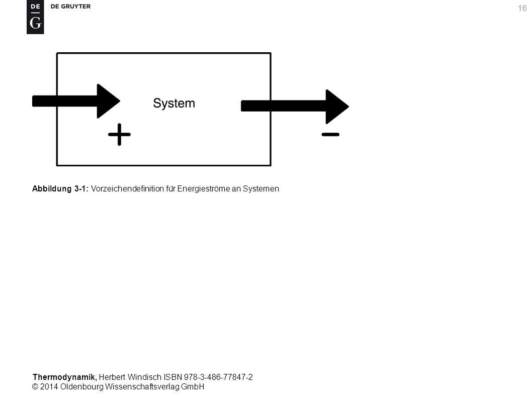 Thermodynamik, Herbert Windisch ISBN 978-3-486-77847-2 © 2014 Oldenbourg Wissenschaftsverlag GmbH 16 Abbildung 3-1: Vorzeichendefinition fu ̈ r Energieströme an Systemen
