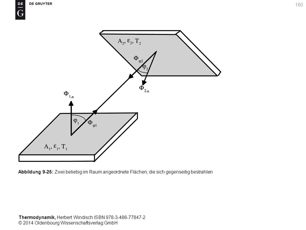 Thermodynamik, Herbert Windisch ISBN 978-3-486-77847-2 © 2014 Oldenbourg Wissenschaftsverlag GmbH 160 Abbildung 9-25: Zwei beliebig im Raum angeordnete Flächen, die sich gegenseitig bestrahlen