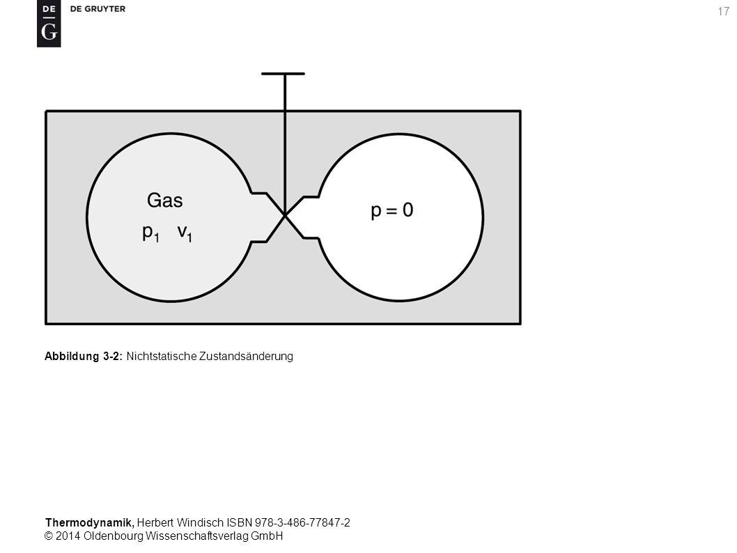 Thermodynamik, Herbert Windisch ISBN 978-3-486-77847-2 © 2014 Oldenbourg Wissenschaftsverlag GmbH 17 Abbildung 3-2: Nichtstatische Zustandsänderung